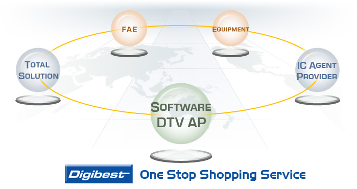 digibest one stop shopping service